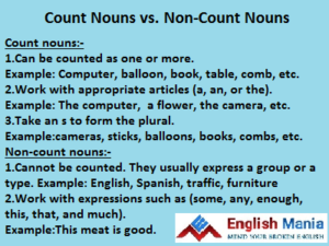 Countable Vs Uncountable Nouns