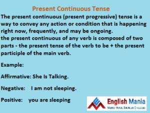 Basic English: Present Continuous tense & it's application