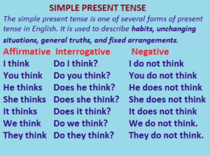 Basic English : Tense Present & it's application