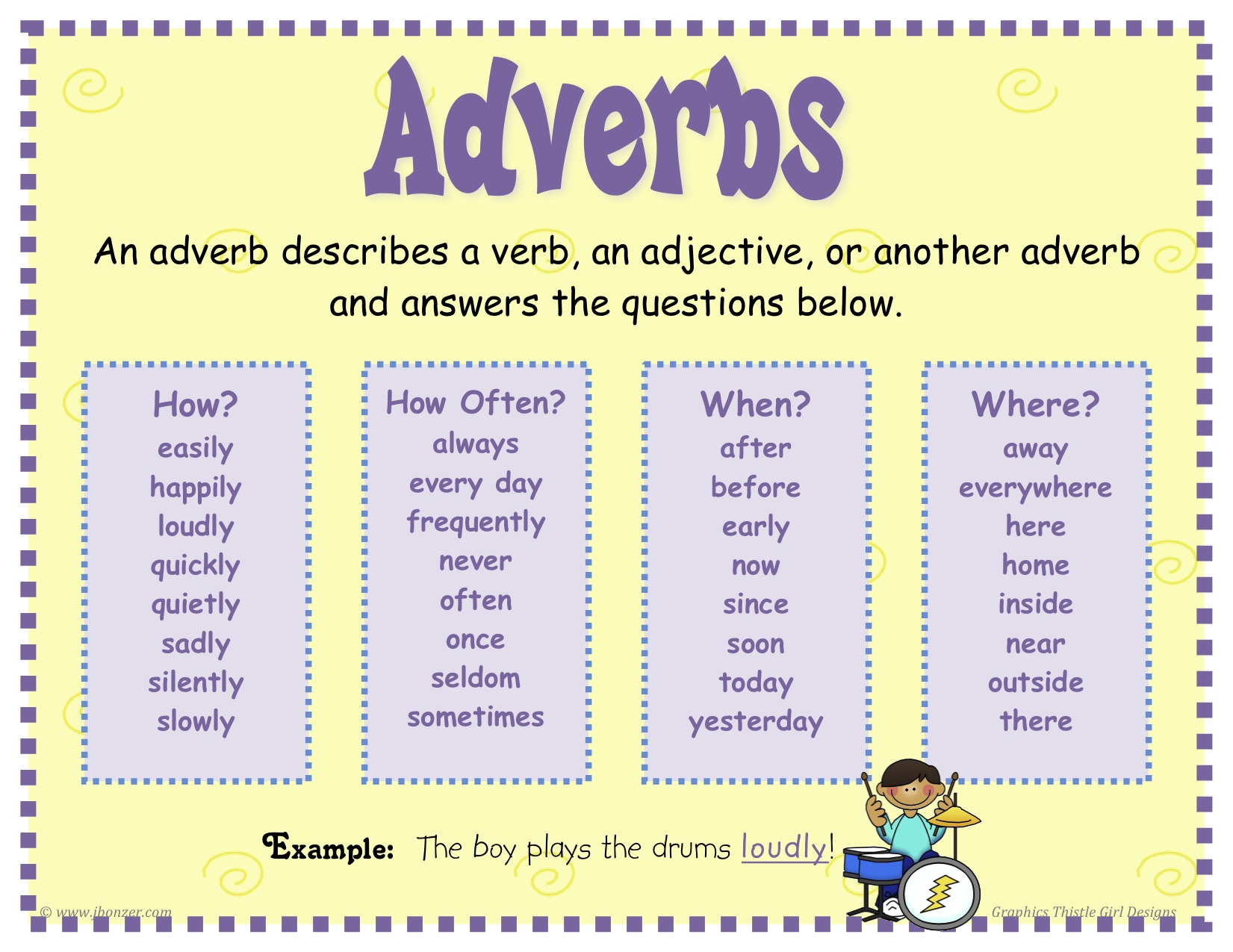 Adverbs In English English Mania